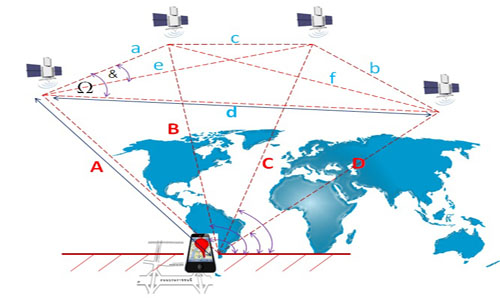 """New....""""เทคโนโลยี""""กับ""""พื้นที่และเวลา"""" ตอนที่ 1 : """"ตำแหน่งมือถือปรากฏซ้อนทับบนแผนที่และภาพถ่ายจากดาวเทียมได้อย่างไร"""""""